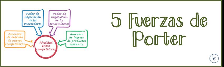 las cinco fuerzas de la competencia de Porter