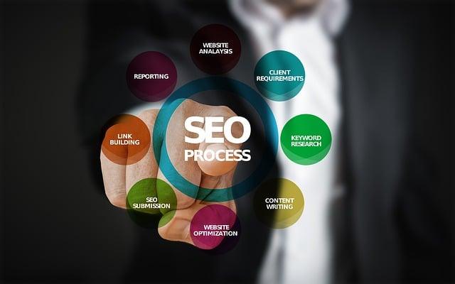 Estrategias de marketing digital desde cero